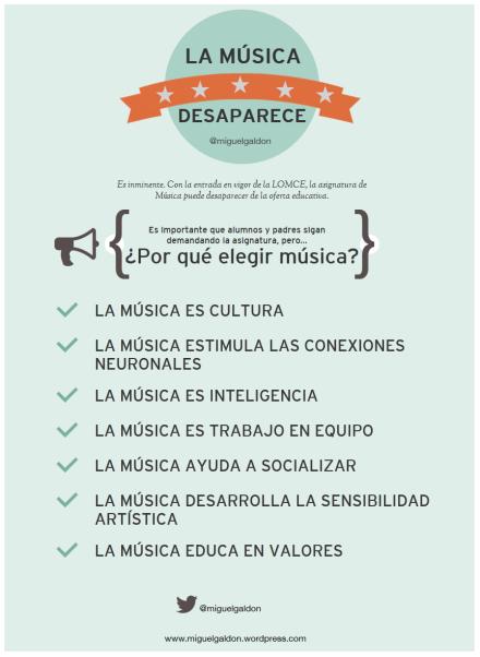 Infografía - La música desaparece